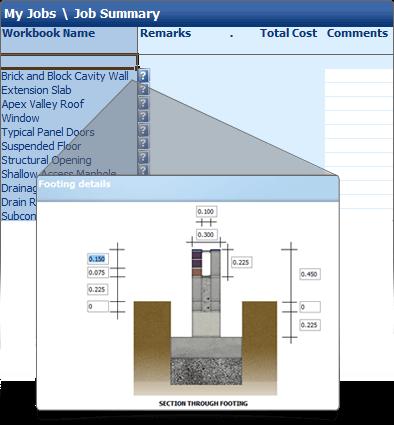 EstimatorXpress - Estimating Calculators