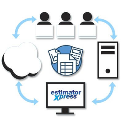 Share and collaborate on estimate files